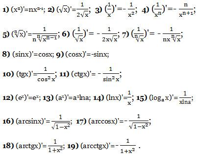 Каждый член арифметической прогрессии отличный от первого