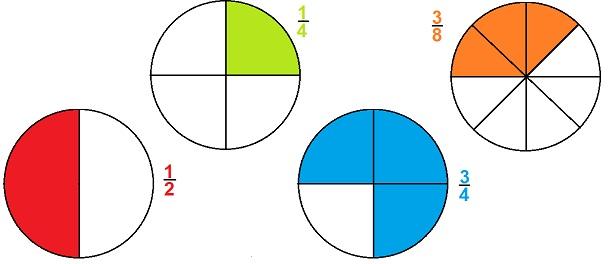 Задачи по математике 10 класс.  Схема к задаче 2 класс.