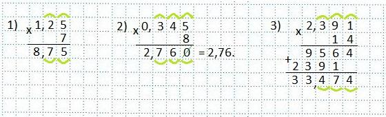 Тест умножение десятичной дроби на натуральное число т